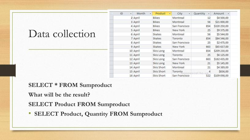 Data collection SELECT * FROM Sumproduct