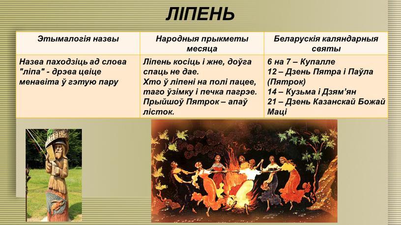 ЛІПЕНЬ Этымалогія назвы Народныя прыкметы месяца