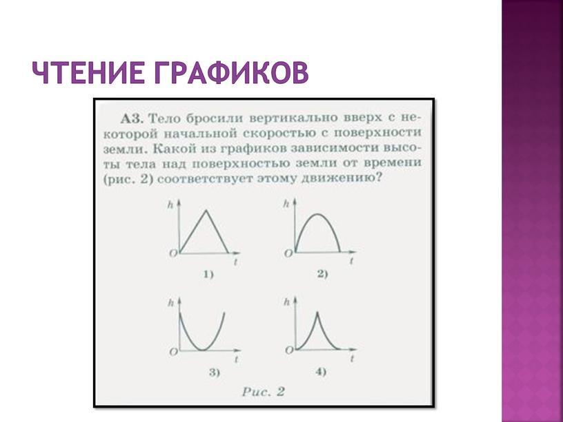 Чтение графиков