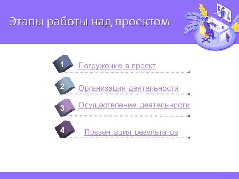Этапы работы над проектом 4 Погружение в проект 1 2 3