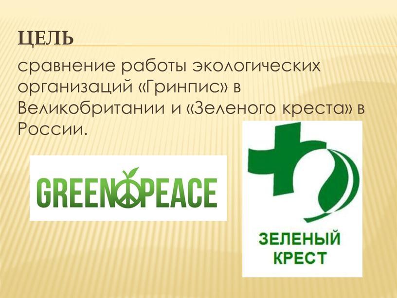 Цель сравнение работы экологических организаций «Гринпис» в