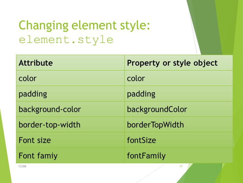 Changing element style: element