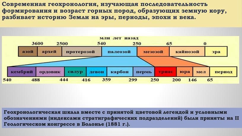 Современная геохронология, изучающая последовательность формирования и возраст горных пород, образующих земную кору, разбивает историю
