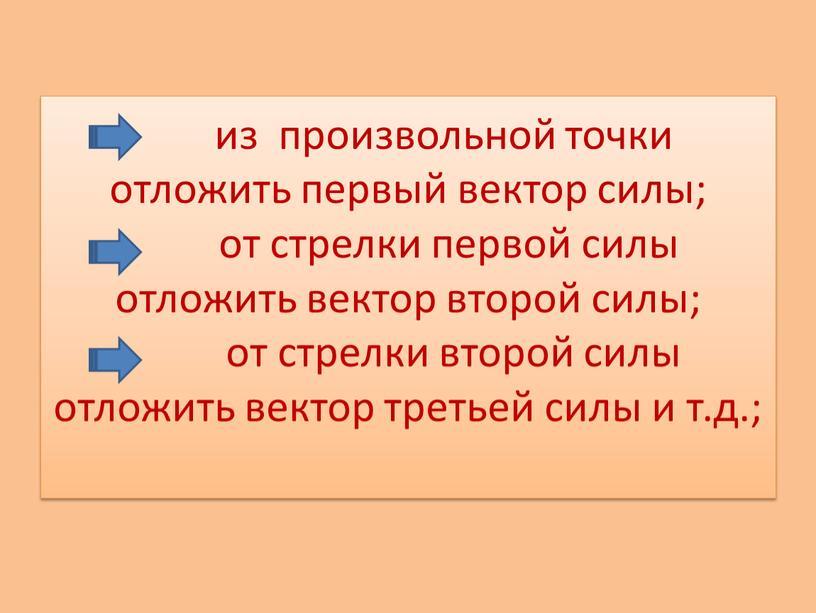 из произвольной точки отложить первый вектор силы; от стрелки первой силы отложить вектор второй силы; от стрелки второй силы отложить вектор третьей силы и т.д.;