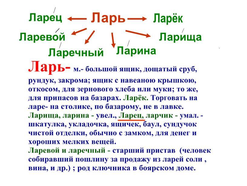 Ларь Ларёк Ларища Ларина Ларец