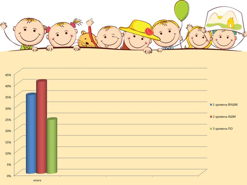 Родительское собрание по теме: Школьные трудности у учащихся первых классов. Важные аспекты воспитания в адаптационный период» (1 класс)