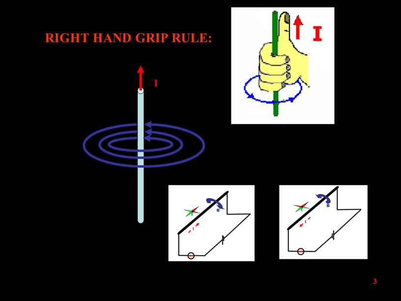 3 RIGHT HAND GRIP RULE: