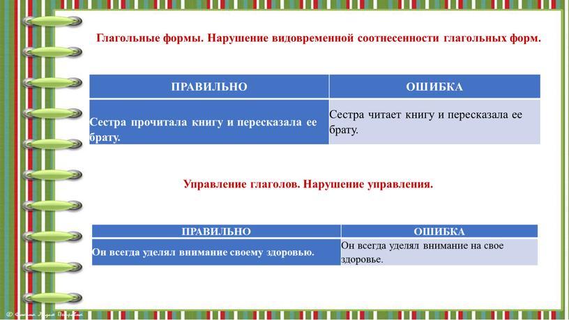 Глагольные формы. Нарушение видовременной соотнесенности глагольных форм