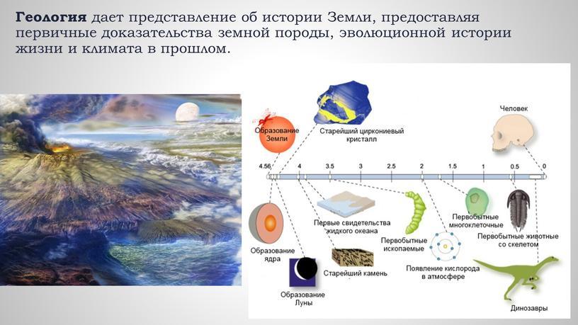 Геология дает представление об истории