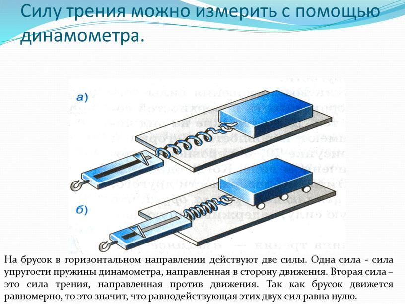 Силу трения можно измерить с помощью динамометра