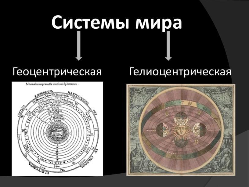 Системы мира Геоцентрическая Гелиоцентрическая
