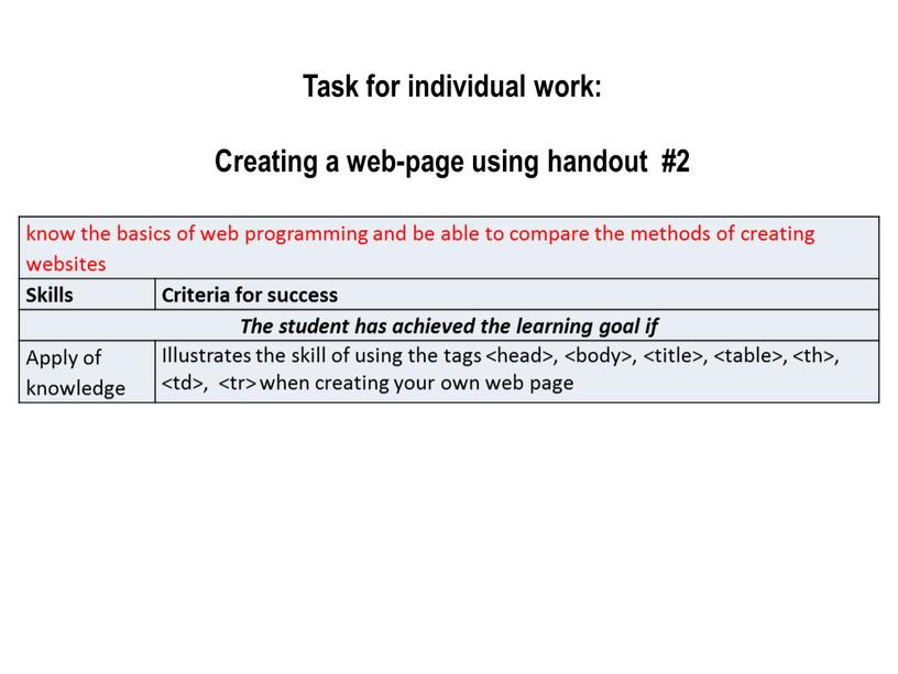 Skills Criteria for success The student has achieved the learning goal if