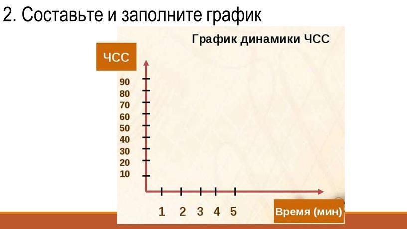 2. Составьте и заполните график