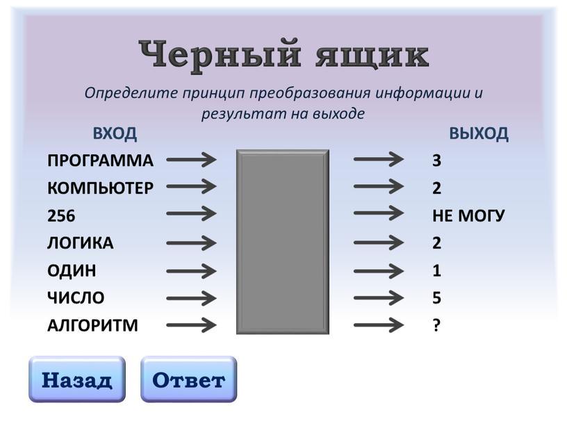 Черный ящик Назад Ответ Определите принцип преобразования информации и результат на выходе