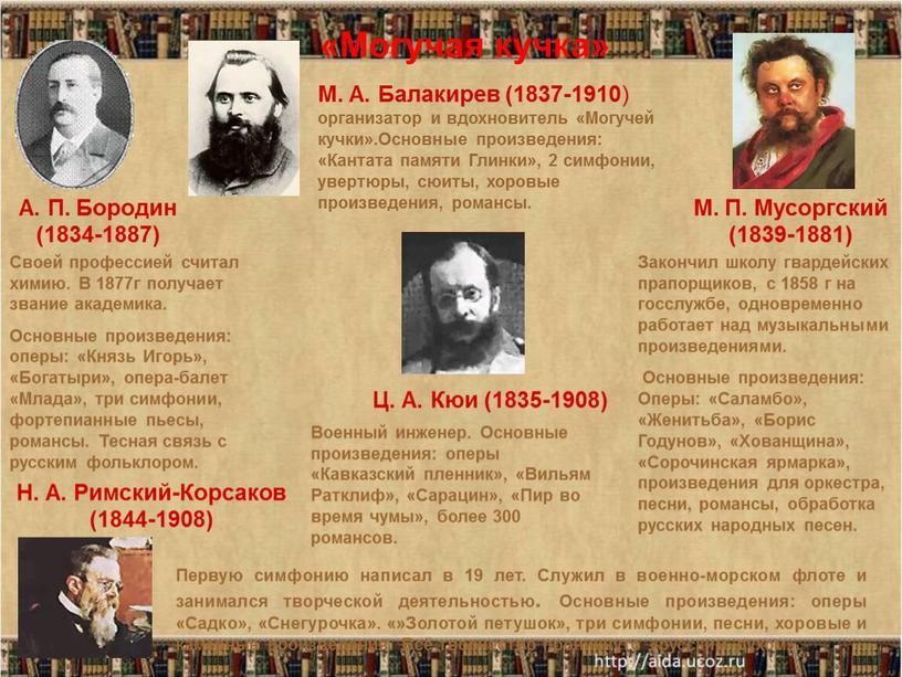Могучая кучка» М. А. Балакирев (1837-1910 ) организатор и вдохновитель «Могучей кучки»