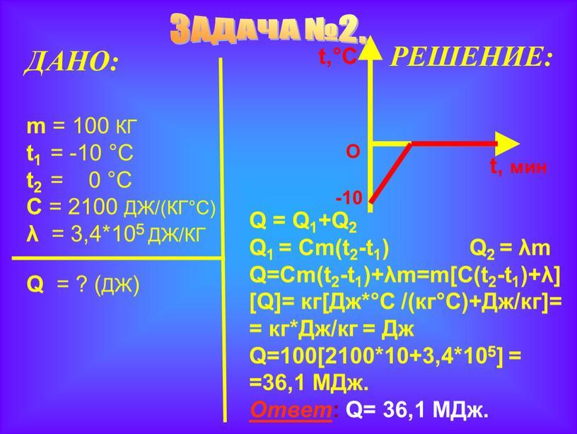 ДАНО: m = 100 КГ t1 = -10 °C t2 = 0 °C