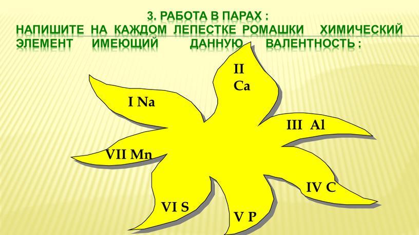 Работа в парах : напишите на каждом лепестке ромашки химический элемент имеющий данную валентность :