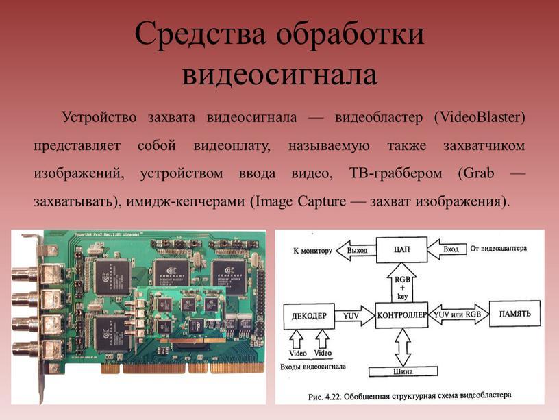 Средства обработки видеосигнала