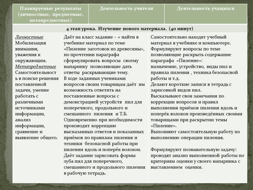 Планируемые результаты (личностные, предметные, метапредметные)