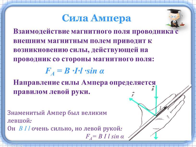 Сила Ампера Взаимодействие магнитного поля проводника с внешним магнитным полем приводит к возникновению силы, действующей на проводник со стороны магнитного поля: