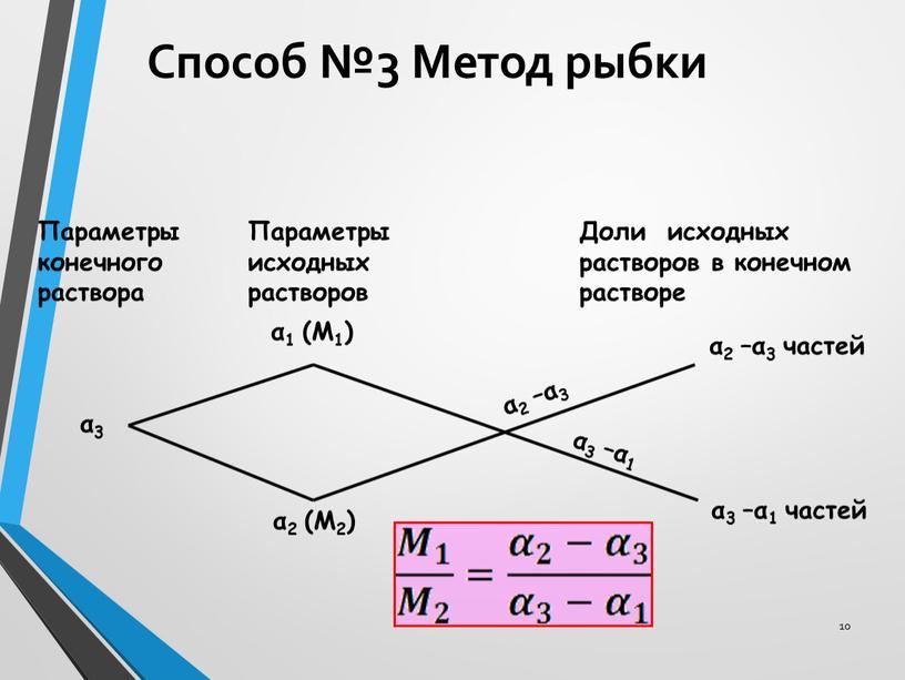 Параметры конечного раствора Параметры исходных растворов
