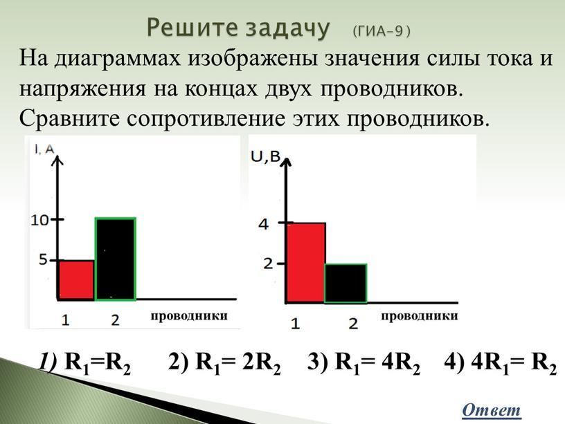 Решите задачу (ГИА-9 ) На диаграммах изображены значения силы тока и напряжения на концах двух проводников
