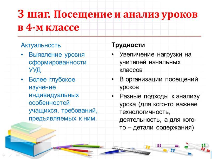 Посещение и анализ уроков в 4-м классе