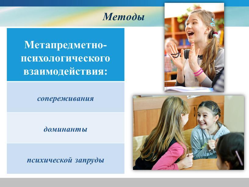 Метапредметно-психологического взаимодействия: сопереживания доминанты психической запруды