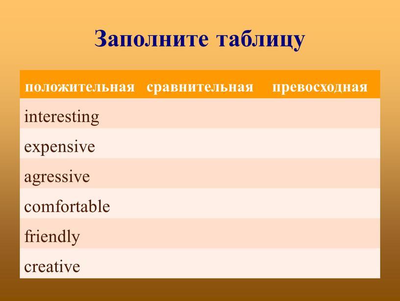 Заполните таблицу положительная сравнительная превосходная interesting expensive agressive comfortable friendly creative