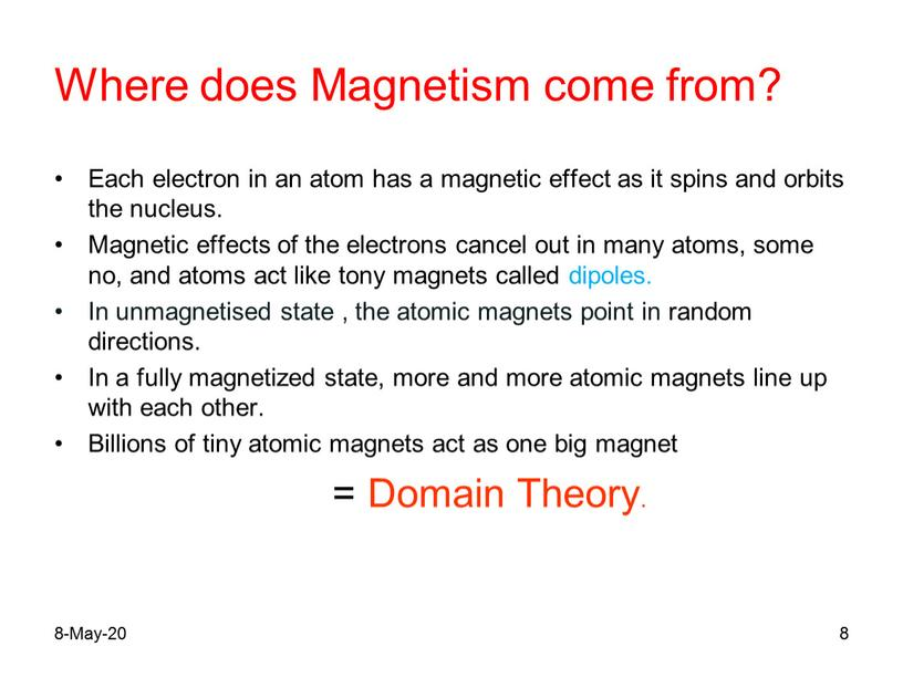 Where does Magnetism come from?