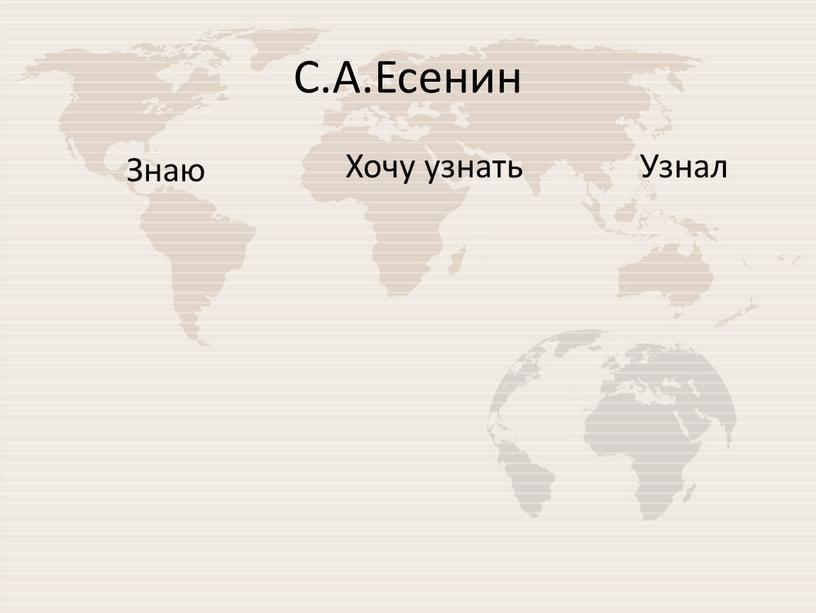 С.А.Есенин Знаю Хочу узнать Узнал