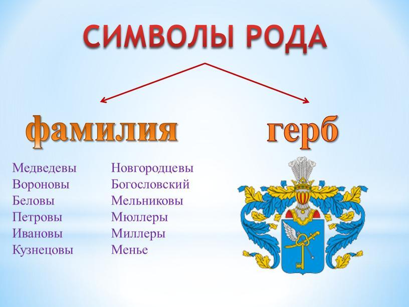 СИМВОЛЫ РОДА фамилия Медведевы