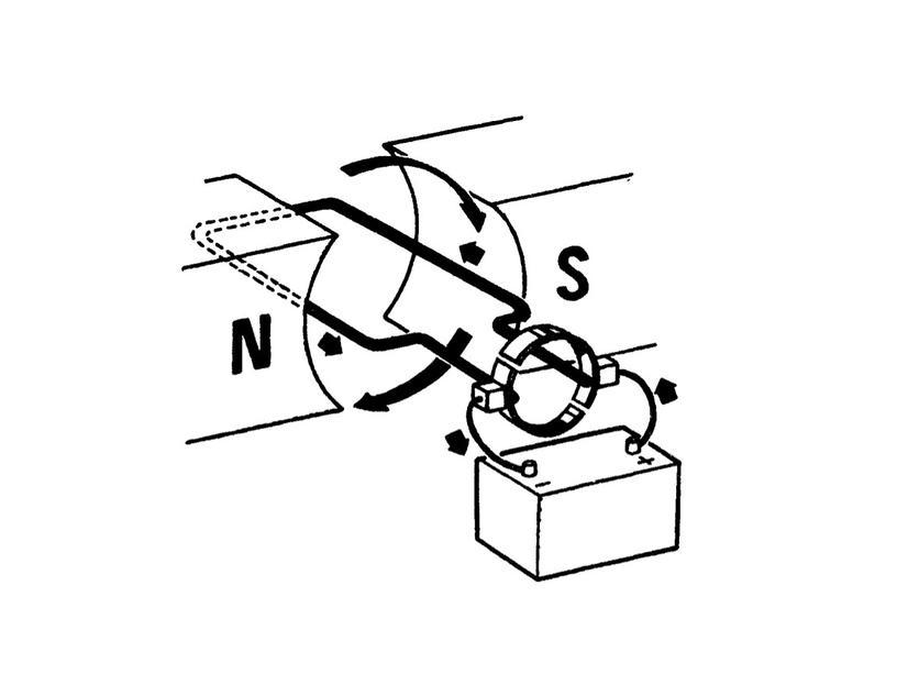 2Электродвигатель и электрогенератор постоянного тока_Презентация