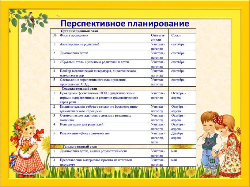 Перспективное планирование Организационный этап №