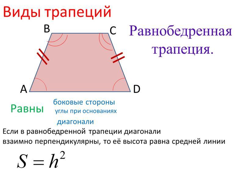 Кто Придумал Платье Трапецию Ответ
