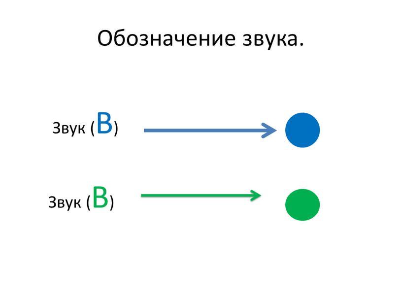 Обозначение звука. Звук (В)