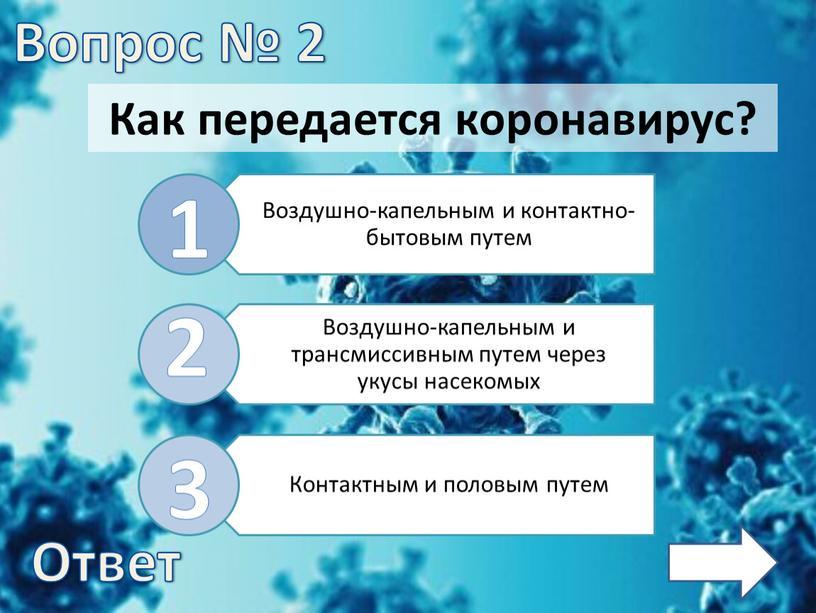 Вопрос № 2 Как передается коронавирус?