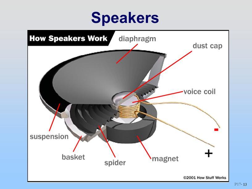 13 Speakers
