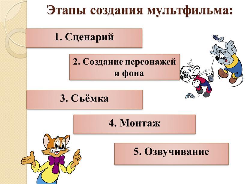 Этапы создания мультфильма: 1.