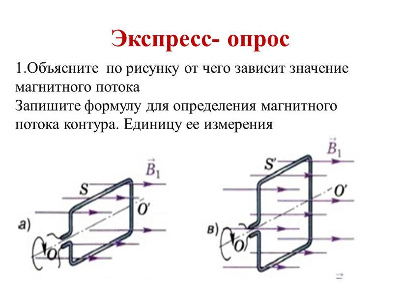 Экспресс- опрос 1.Объясните по рисунку от чего зависит значение магнитного потока