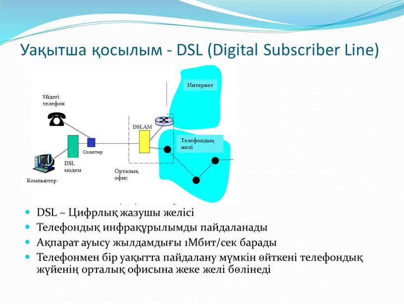 Уақытша қосылым - DSL (Digital