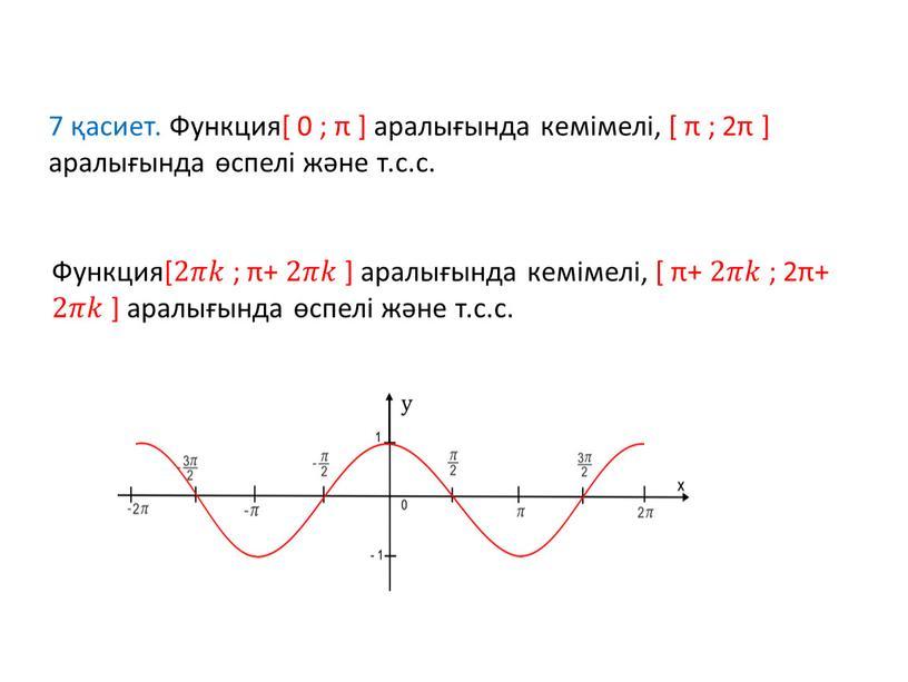 Функция[ 0 ; π ] аралығында кемімелі, [ π ; 2π ] аралығында өспелі және т