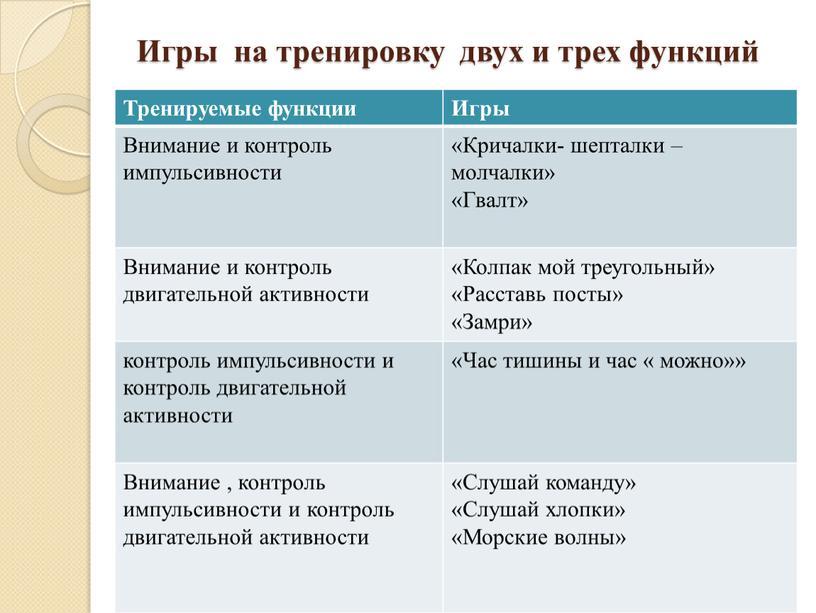 Игры на тренировку двух и трех функций
