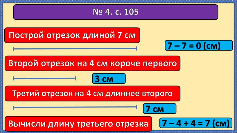 Построй отрезок длиной 7 см Второй отрезок на 4 см короче первого 3 см