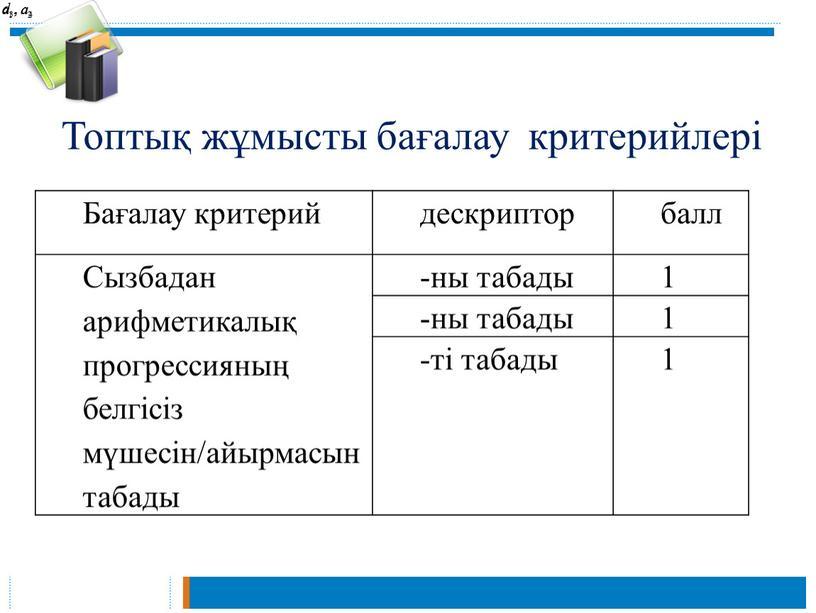 Топтық жұмысты бағалау критерийлері