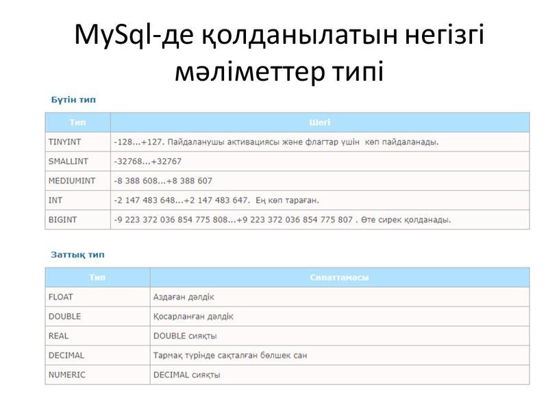 MySql-де қолданылатын негізгі мәліметтер типі
