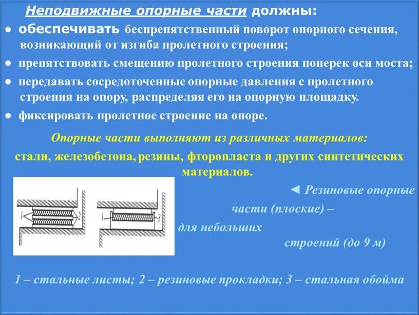 Неподвижные опорные части должны: ● обеспечивать беспрепятственный поворот опорного сечения, возникающий от изгиба пролетного строения; ● препятствовать смещению пролетного строения поперек оси моста; ● передавать…