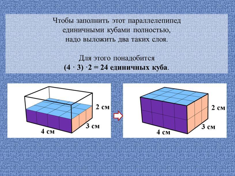 Чтобы заполнить этот параллелепипед единичными кубами полностью, надо выложить два таких слоя