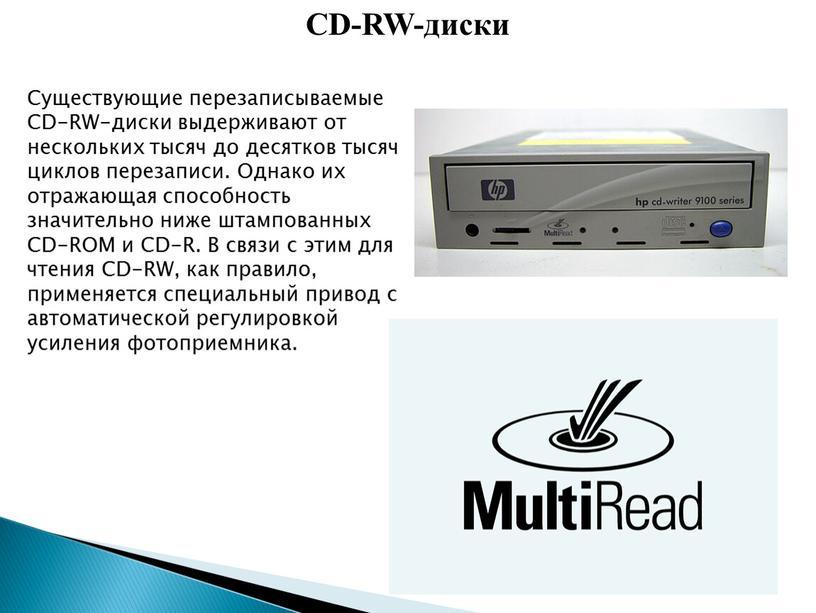 CD-RW-диски Существующие перезаписываемые