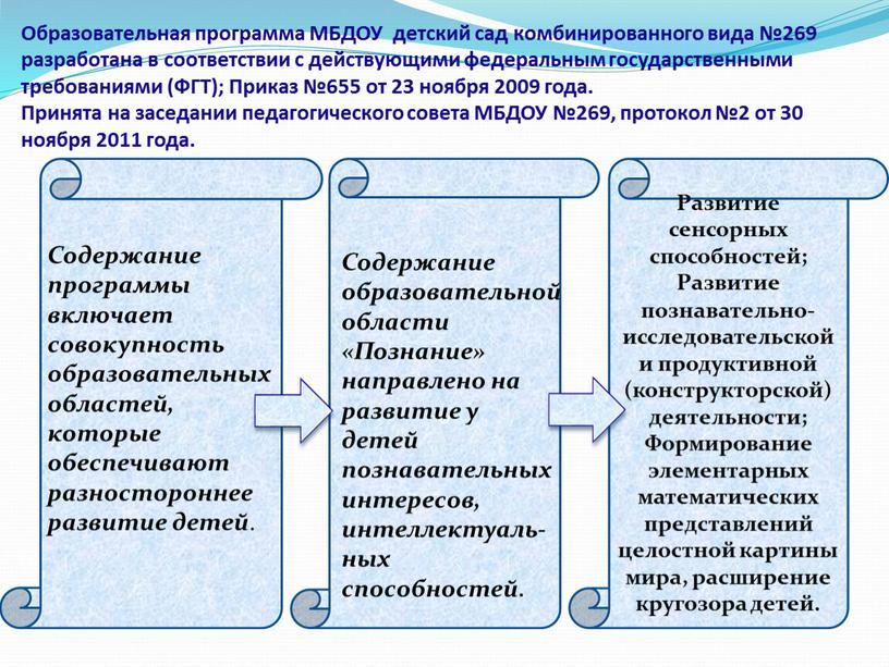 Образовательная программа МБДОУ детский сад комбинированного вида №269 разработана в соответствии с действующими федеральным государственными требованиями (ФГТ);
